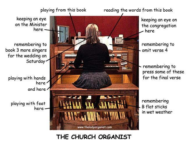 The Church Organist